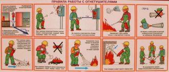 Правила пользования огнетушителями в электроустановках