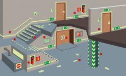 Размещение знаков пожарной безопасности в помещениях