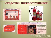 Средства пожаротушения на промышленных предприятиях