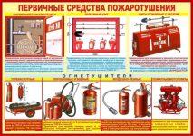 Противопожарный инвентарь его виды и правила эксплуатации