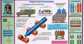 Правила перевозки баллонов с техническими газами