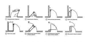 Правила установки входных дверей в многоквартирных домах