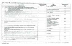 План мероприятий по экологии на предприятии образец