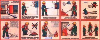 Правила тушения электрооборудования