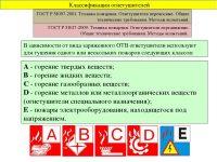 Классификация огнетушителей и требования к их содержанию