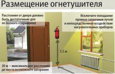 Требования к размещению первичных средств пожаротушения огнетушителей