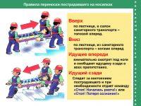 Какие установлены правила переноски пострадавшего на носилках
