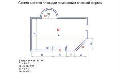 Расчетная площадь здания определяется как
