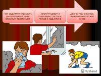 Что делать при задымлении в помещении