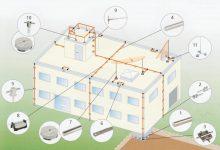 Испытание молниезащиты зданий и сооружений