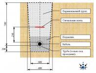 Глубина прокладки кабеля связи в земле нормы