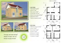 Как посчитать площадь застройки здания пример
