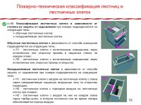 Классификация лестничных клеток по пожарной безопасности