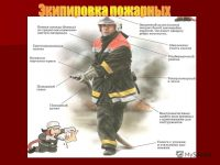 Снаряжение пожарного состав назначение характеристика
