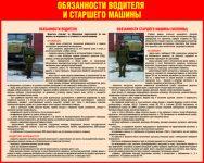 Обязанности старшего водителя пожарной части