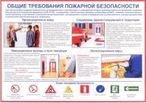 Пожарная безопасность на строительной площадке СНИП