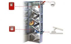 Пожарная вентиляция в многоэтажных домах