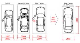 Ширина парковочного места для автомобиля ГОСТ