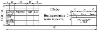 Шифр проекта по ГОСТу пример