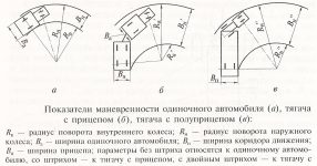 Радиус поворота автомобиля СНиП