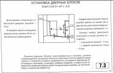 СНиП монтаж дверей металлических