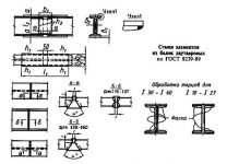 Стыковка балок двутаврового сечения ГОСТ