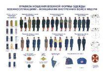 Приказ 585 МВД РФ о форме одежды