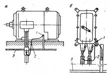 Видимое заземление электродвигателя ПУЭ